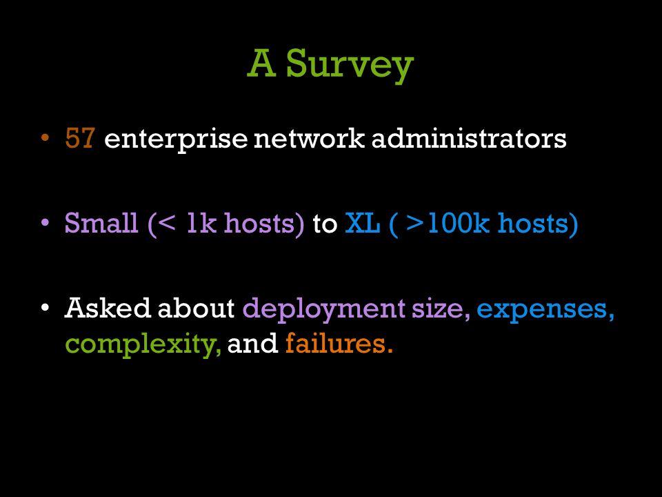 A Survey 57 enterprise network administrators