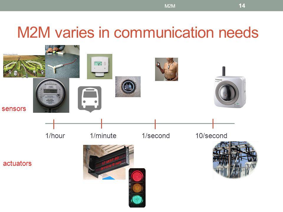 M2M varies in communication needs