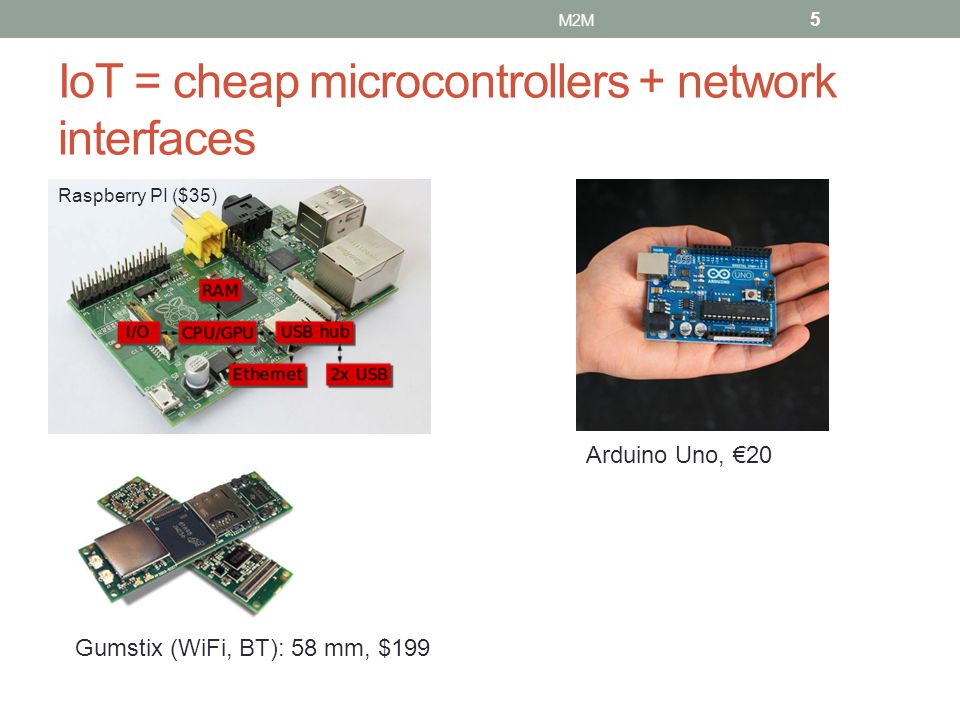 IoT = cheap microcontrollers + network interfaces