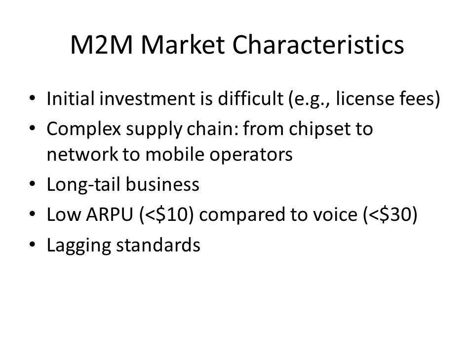 M2M Market Characteristics