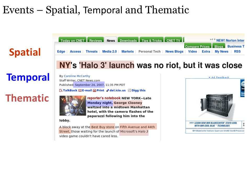 Spatial Temporal Thematic
