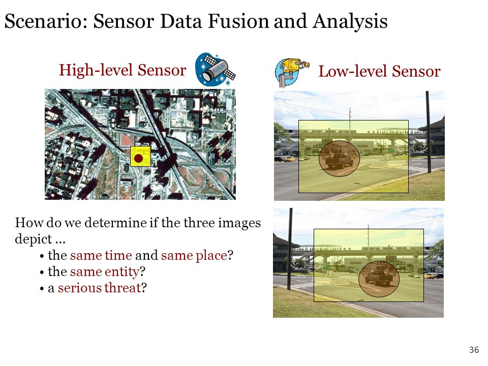 Scenario: Sensor Data Fusion and Analysis