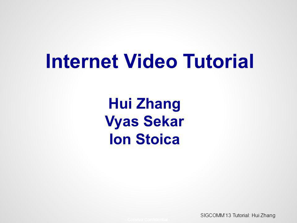 Internet Video Tutorial