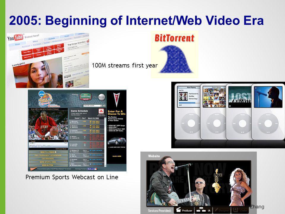 2005: Beginning of Internet/Web Video Era