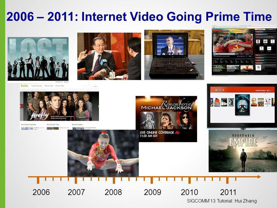 2006 – 2011: Internet Video Going Prime Time
