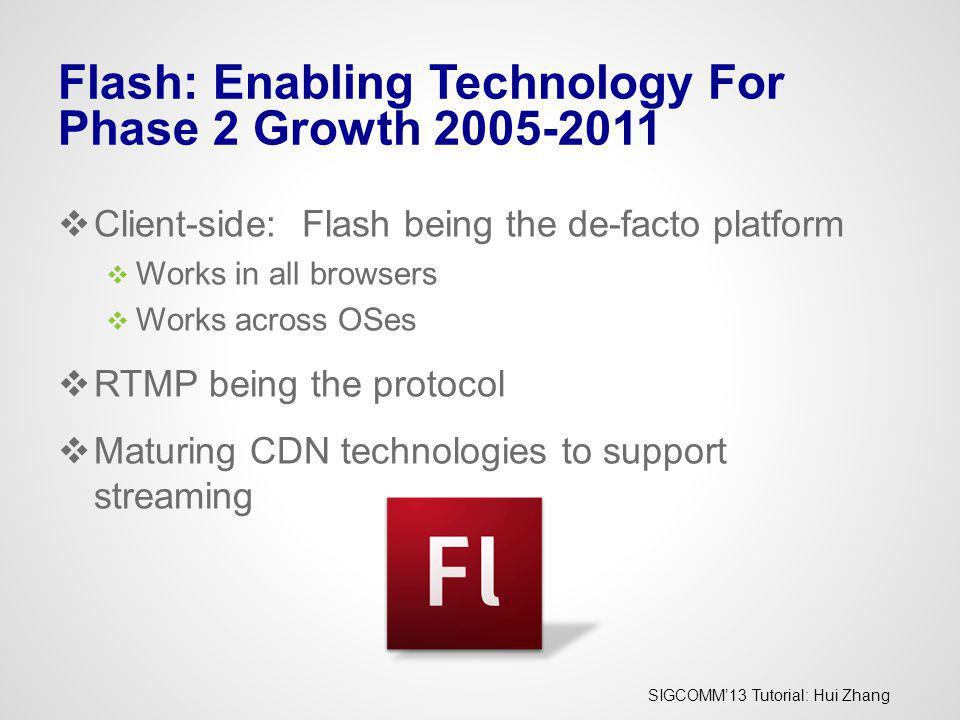 Flash: Enabling Technology For Phase 2 Growth 2005-2011