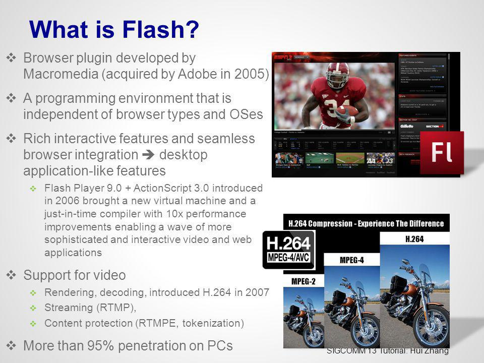 What is Flash Browser plugin developed by Macromedia (acquired by Adobe in 2005)