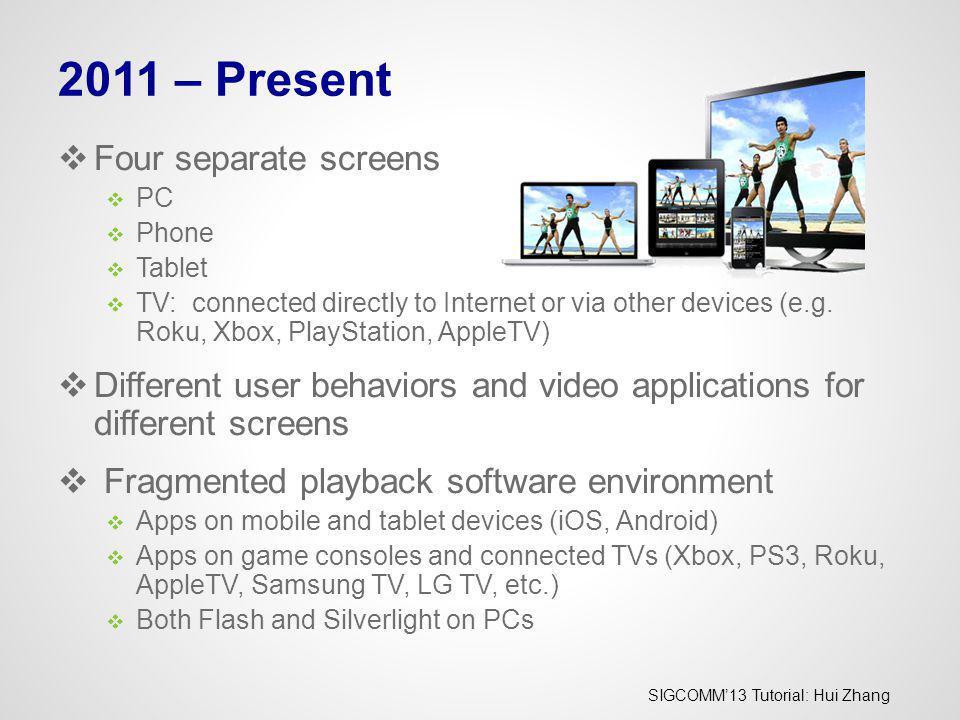 2011 – Present Four separate screens