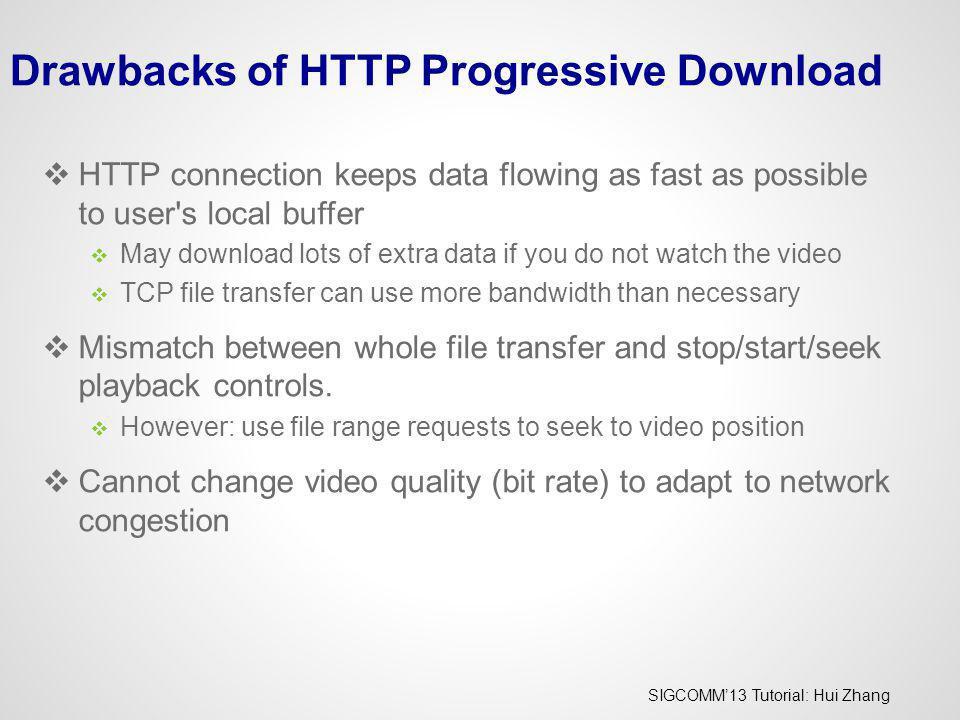 Drawbacks of HTTP Progressive Download