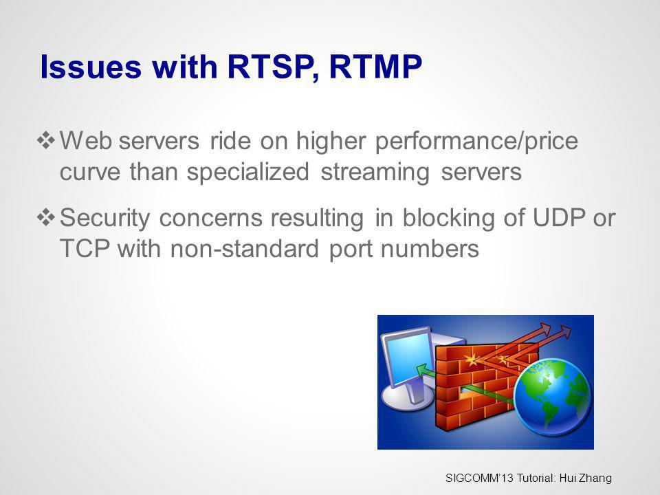 3/31/2017 Issues with RTSP, RTMP. Web servers ride on higher performance/price curve than specialized streaming servers.