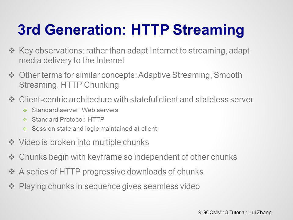 3rd Generation: HTTP Streaming