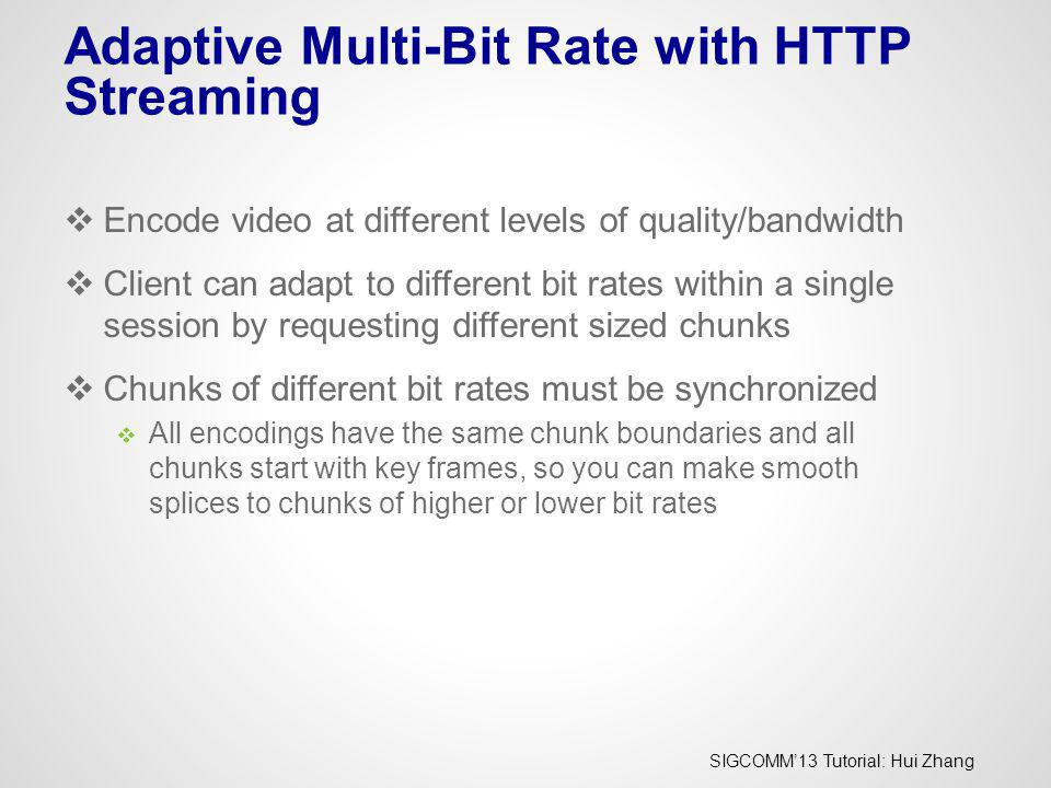 Adaptive Multi-Bit Rate with HTTP Streaming