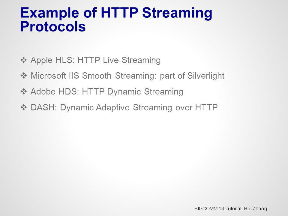 Example of HTTP Streaming Protocols