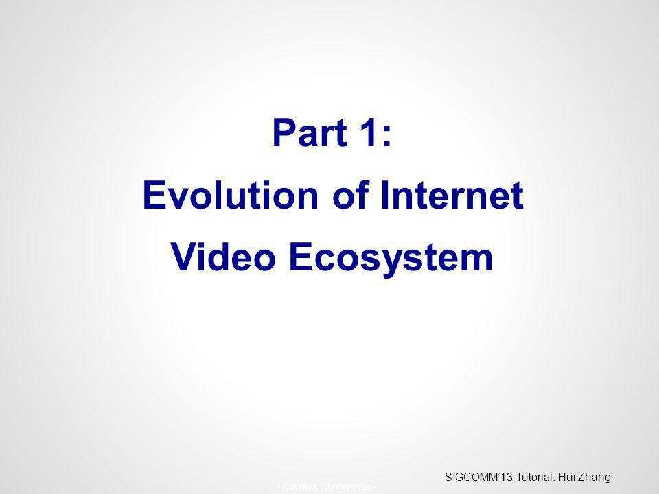 Part 1: Evolution of Internet Video Ecosystem