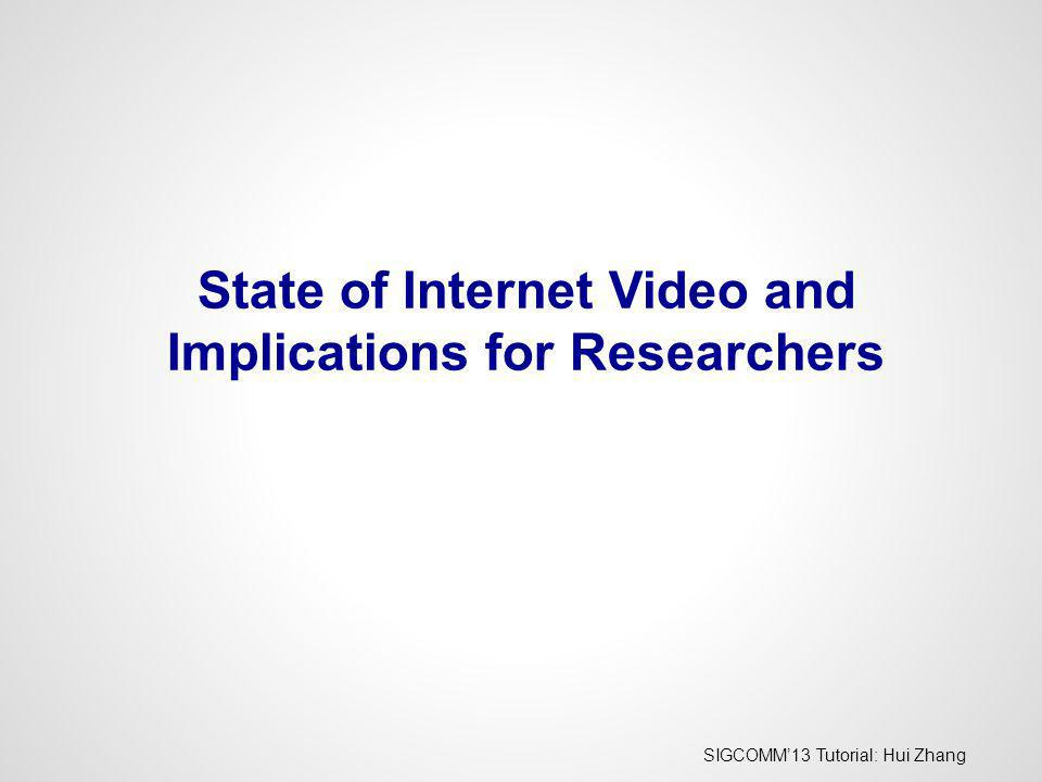 State of Internet Video and Implications for Researchers