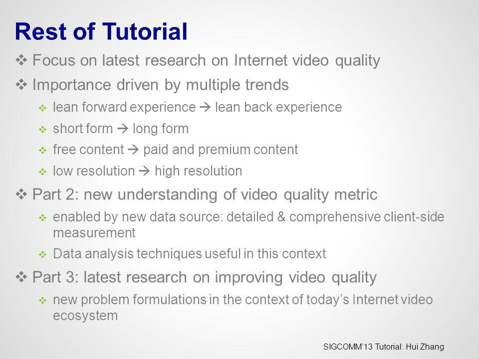 Rest of Tutorial Focus on latest research on Internet video quality