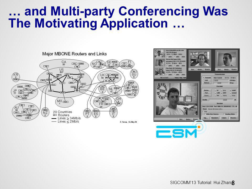 … and Multi-party Conferencing Was The Motivating Application …