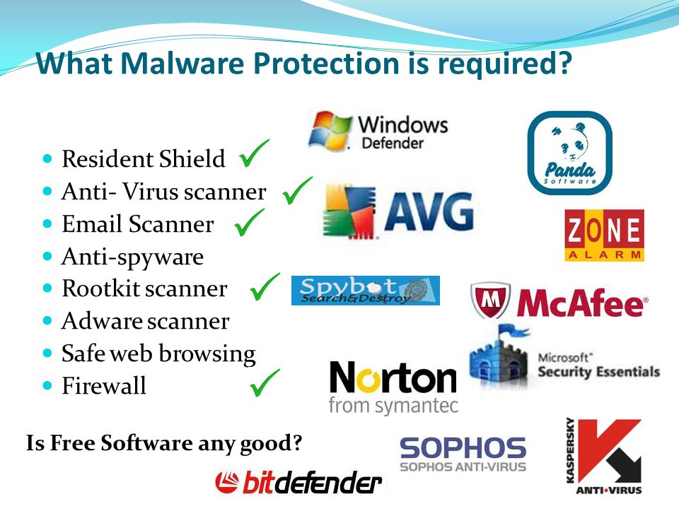 What Malware Protection is required