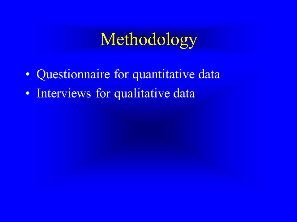 Methodology Questionnaire for quantitative data