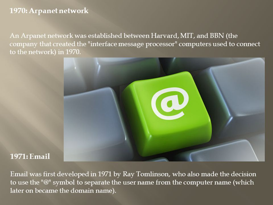 1970: Arpanet network 1971: Email