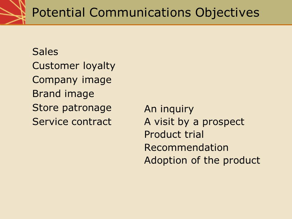 Potential Communications Objectives