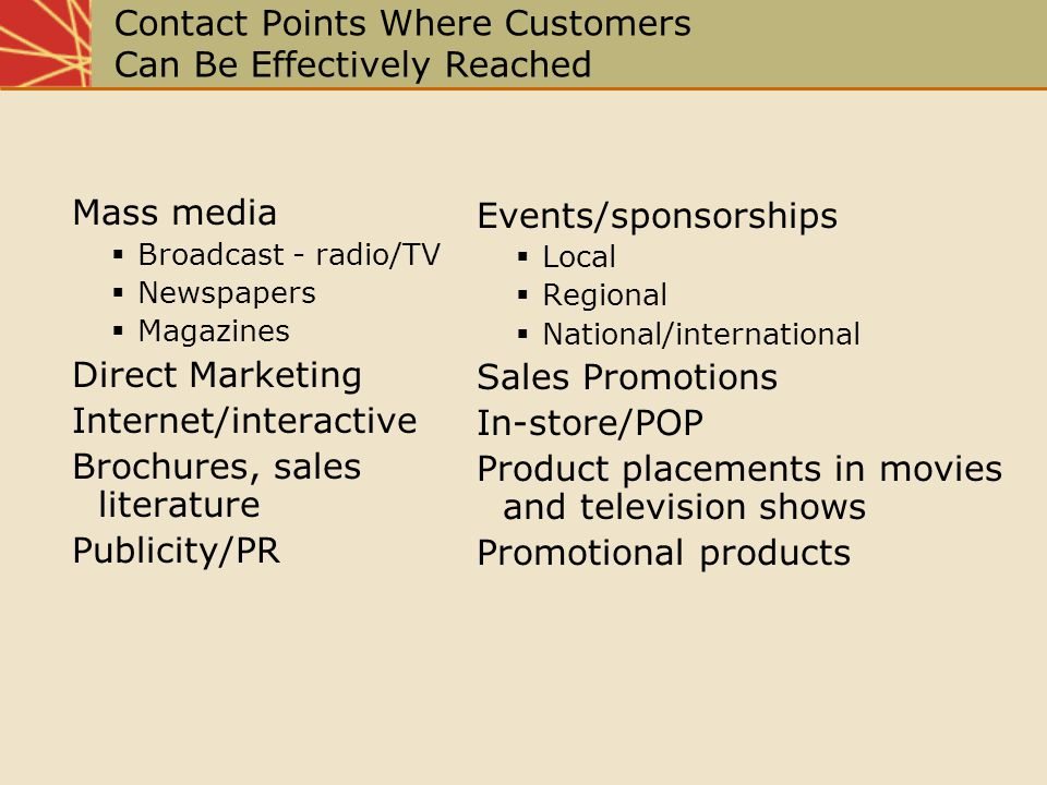 Contact Points Where Customers Can Be Effectively Reached