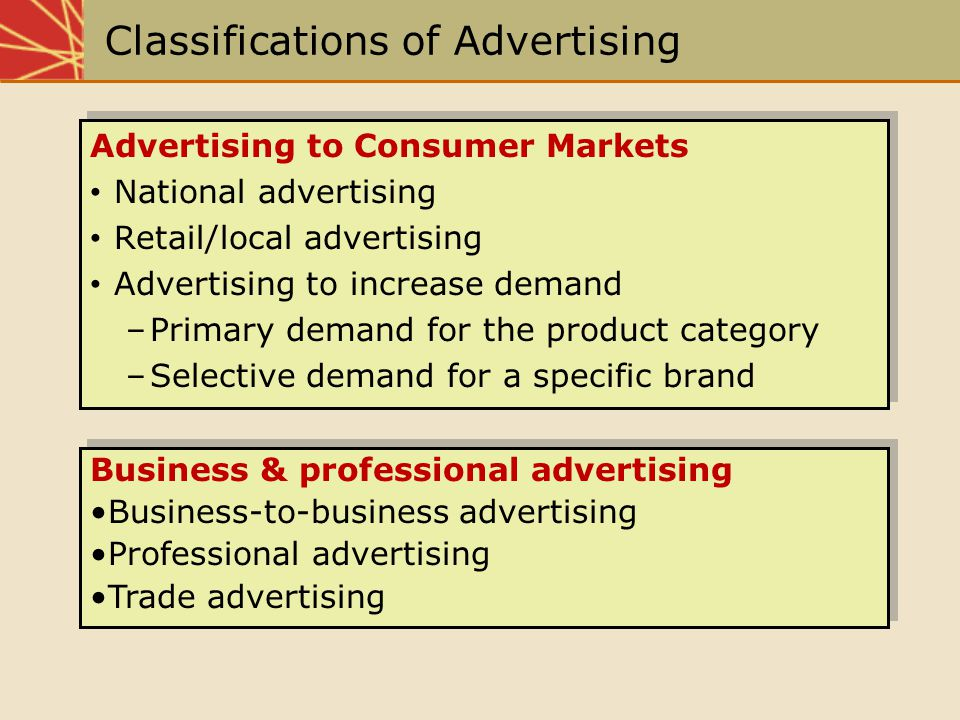Classifications of Advertising