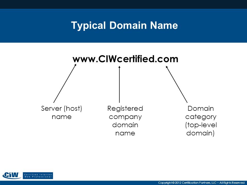 Typical Domain Name www.CIWcertified.com Server (host) name