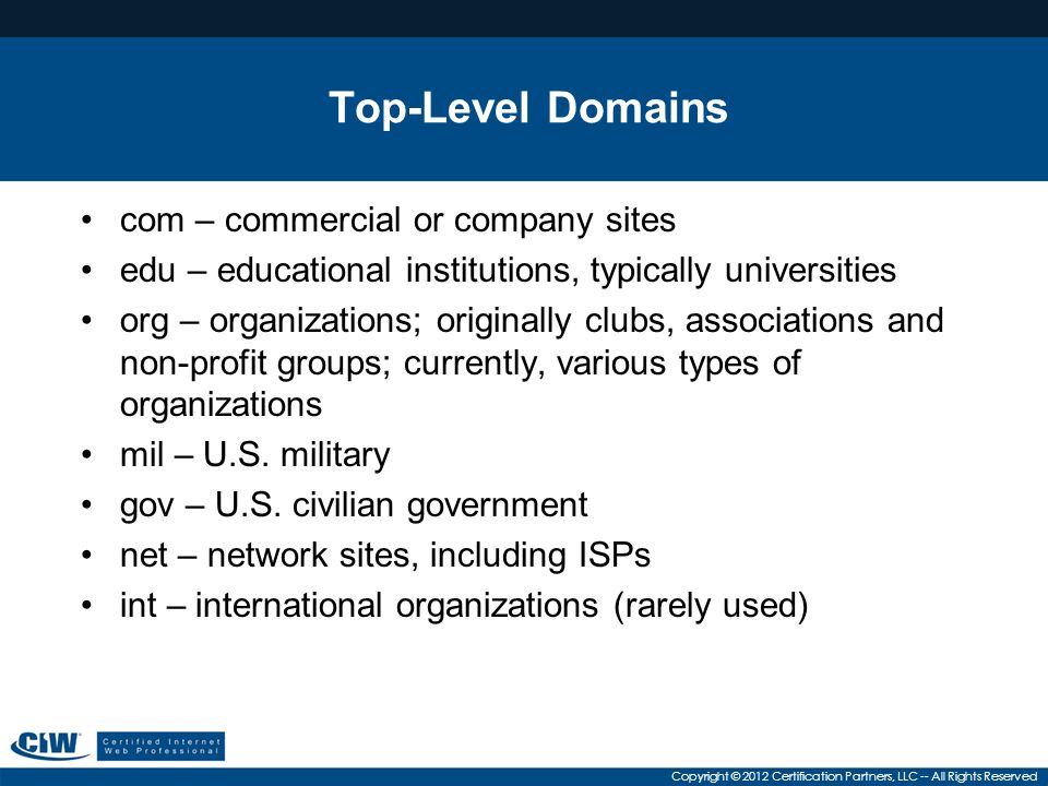 Top-Level Domains com – commercial or company sites