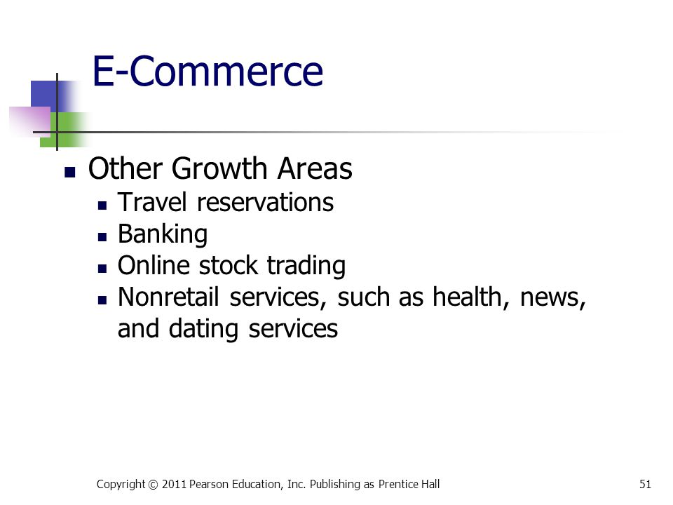 E-Commerce Other Growth Areas Travel reservations Banking