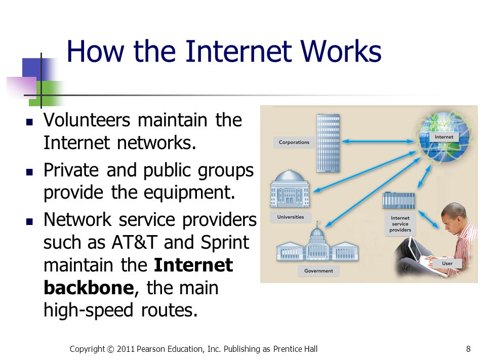 How the Internet Works Volunteers maintain the Internet networks.