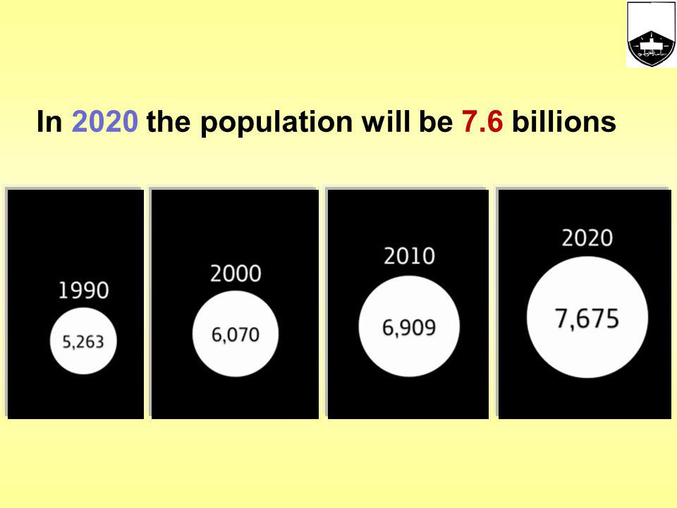 In 2020 the population will be 7.6 billions