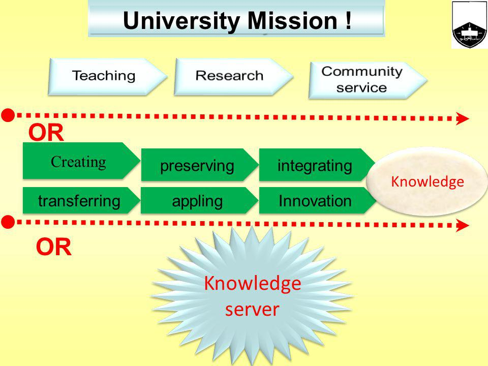University Mission ! OR OR Knowledge server Teaching Research