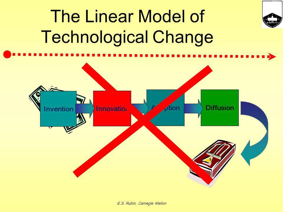 The Linear Model of Technological Change