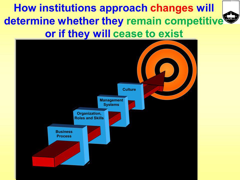 How institutions approach changes will determine whether they remain competitive or if they will cease to exist