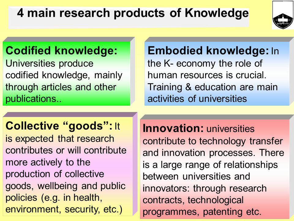 4 main research products of Knowledge