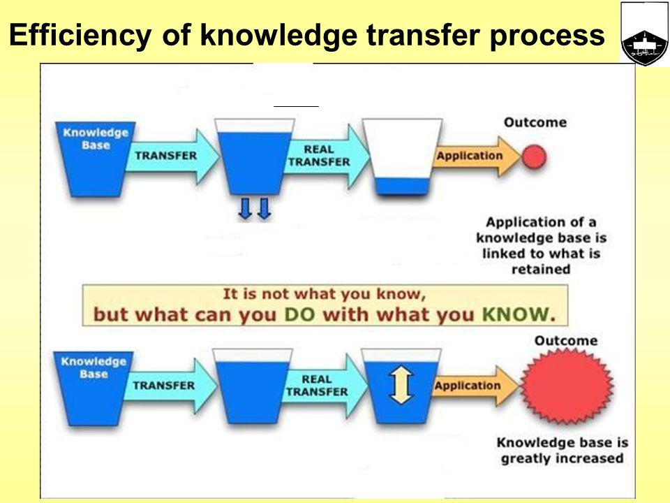 Efficiency of knowledge transfer process