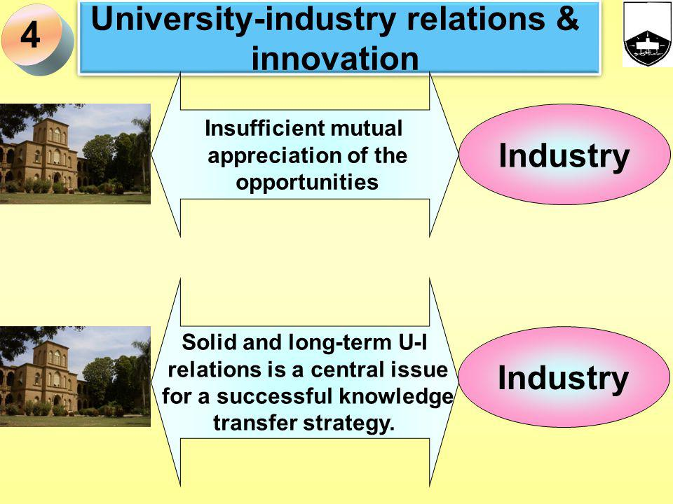 4 University-industry relations & innovation Industry Industry
