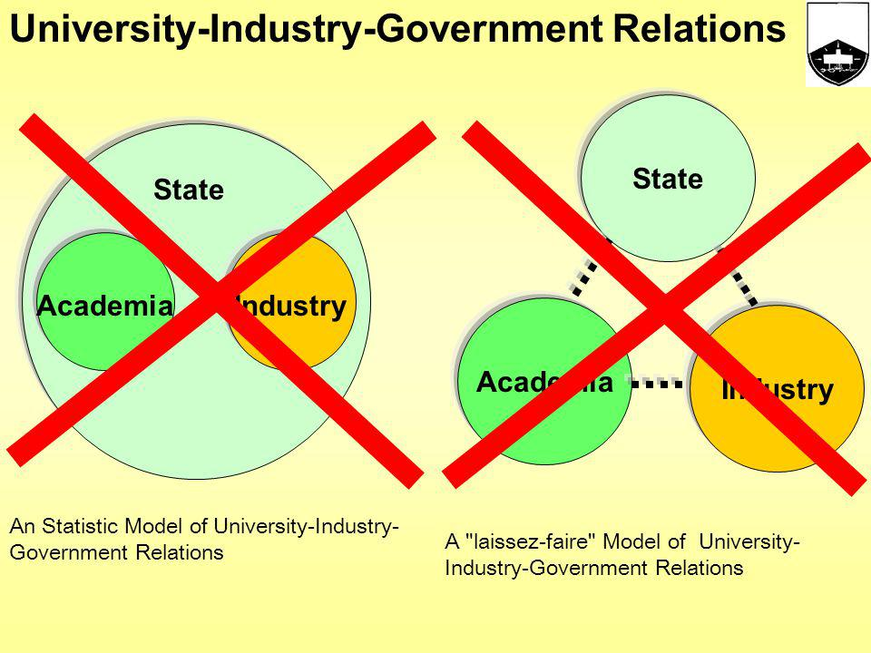 University-Industry-Government Relations