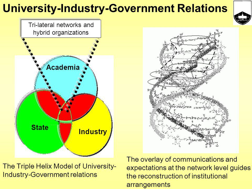Tri-lateral networks and hybrid organizations