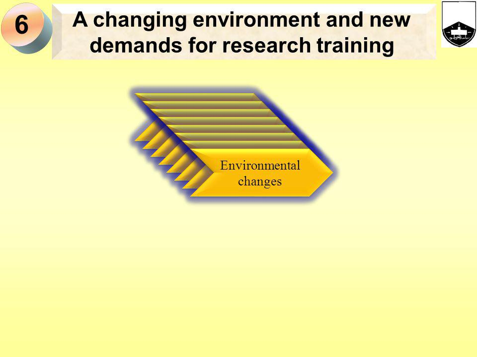 A changing environment and new demands for research training