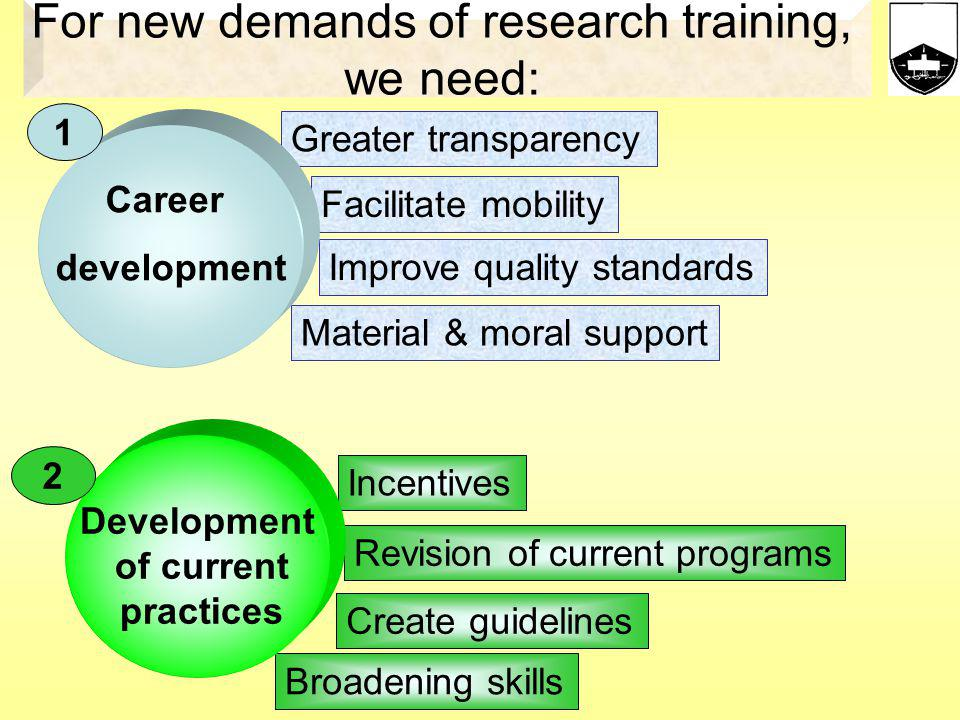 For new demands of research training, we need: