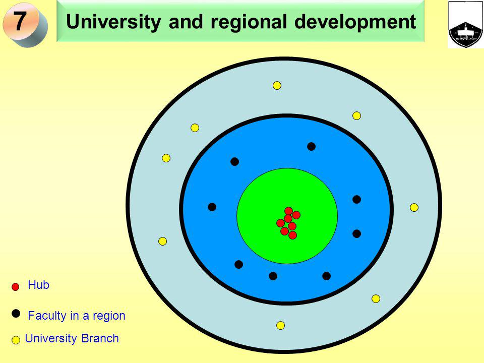 University and regional development