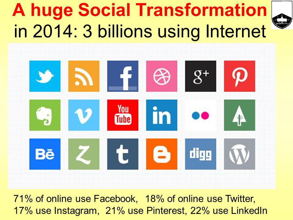 A huge Social Transformation in 2014: 3 billions using Internet