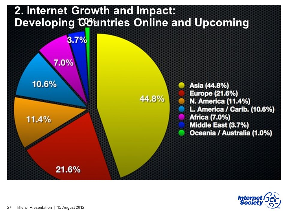 2. Internet Growth and Impact: Developing Countries Online and Upcoming