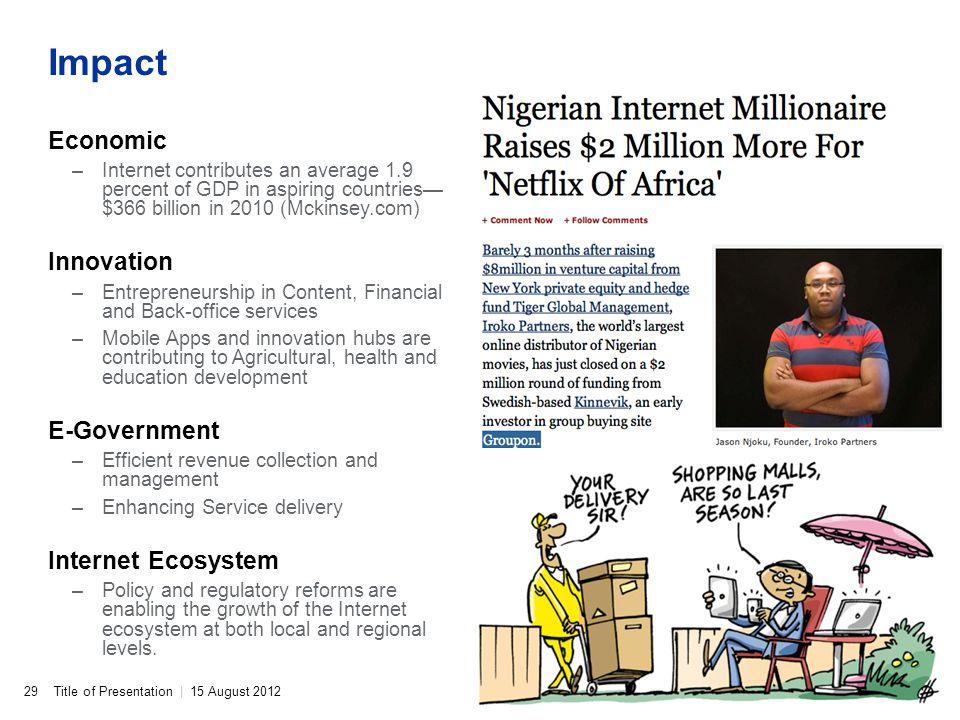 Impact Economic Innovation E-Government Internet Ecosystem