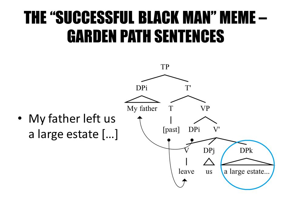 THE SUCCESSFUL BLACK MAN MEME – GARDEN PATH SENTENCES