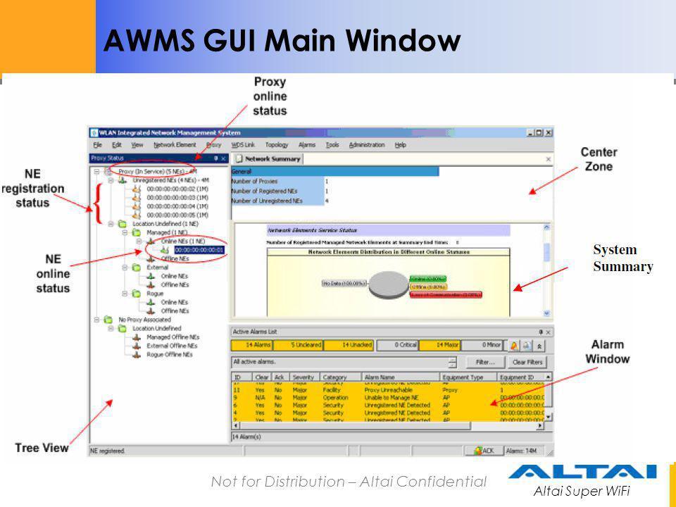 AWMS GUI Main Window