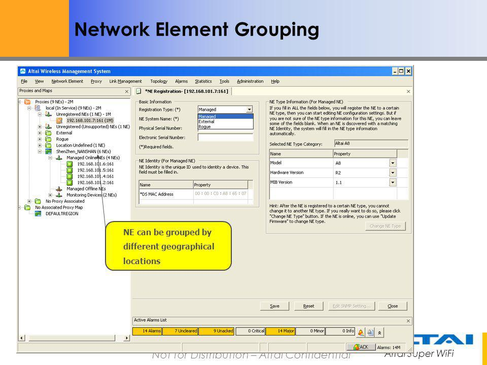 Network Element Grouping