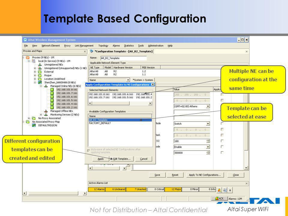 Template Based Configuration